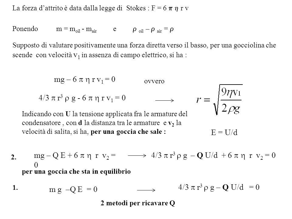 La forza dattrito è data dalla legge di Stokes : F = 6 r v Ponendo m = m oil - m air e oil – air = Supposto di valutare positivamente una forza dirett