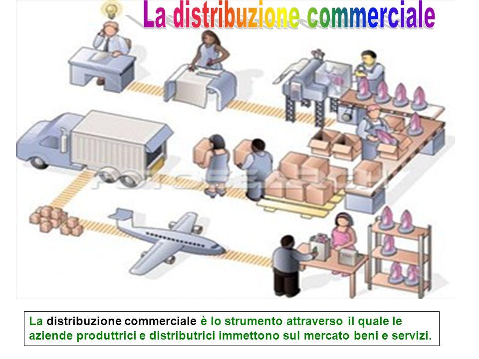 La distribuzione commerciale è lo strumento attraverso il quale le aziende produttrici e distributrici immettono sul mercato beni e servizi.
