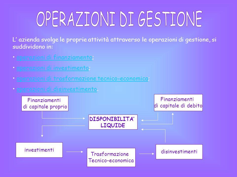 L azienda svolge le proprie attività attraverso le operazioni di gestione, si suddividono in: operazioni di finanziamento; operazioni di investimento;