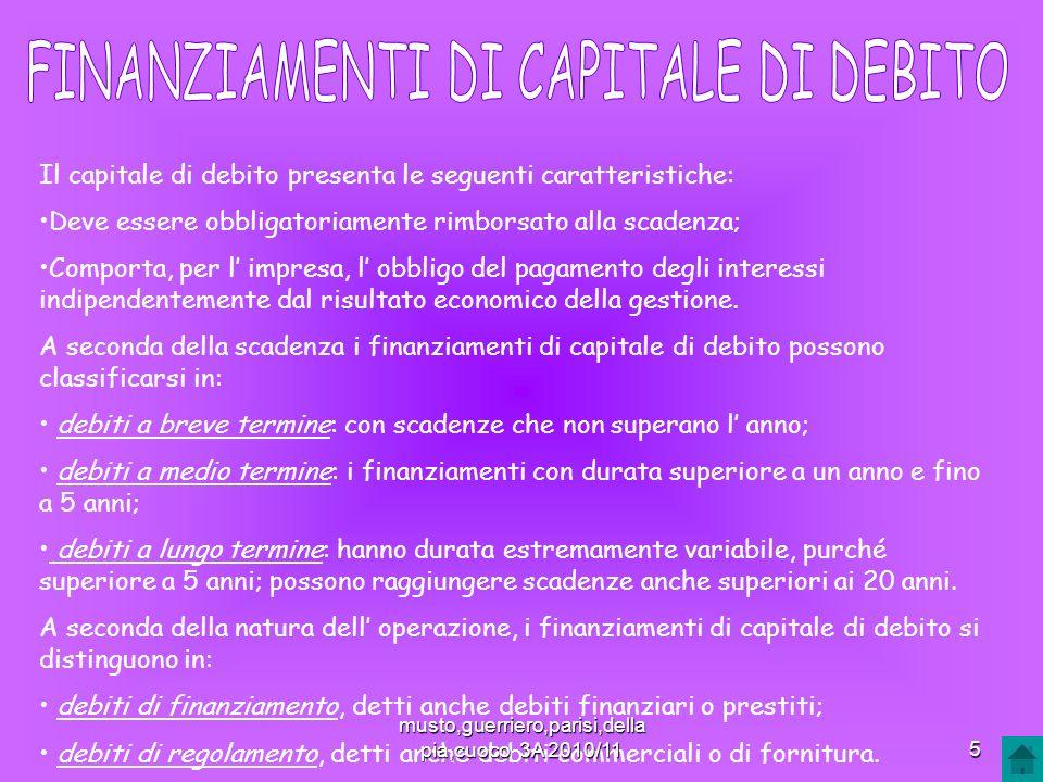 Il capitale di debito presenta le seguenti caratteristiche: Deve essere obbligatoriamente rimborsato alla scadenza; Comporta, per l impresa, l obbligo