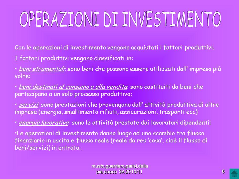 Con le operazioni di investimento vengono acquistati i fattori produttivi. I fattori produttivi vengono classificati in: beni strumentali: sono beni c