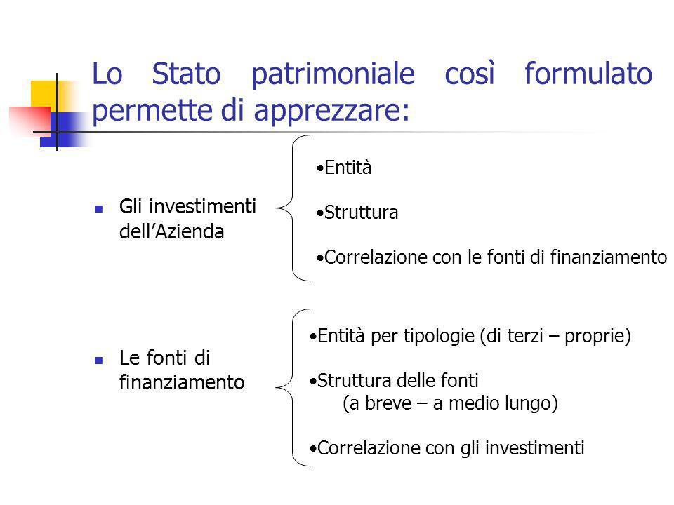 Lo Stato patrimoniale così formulato permette di apprezzare: Gli investimenti dellAzienda Le fonti di finanziamento Entità Struttura Correlazione con