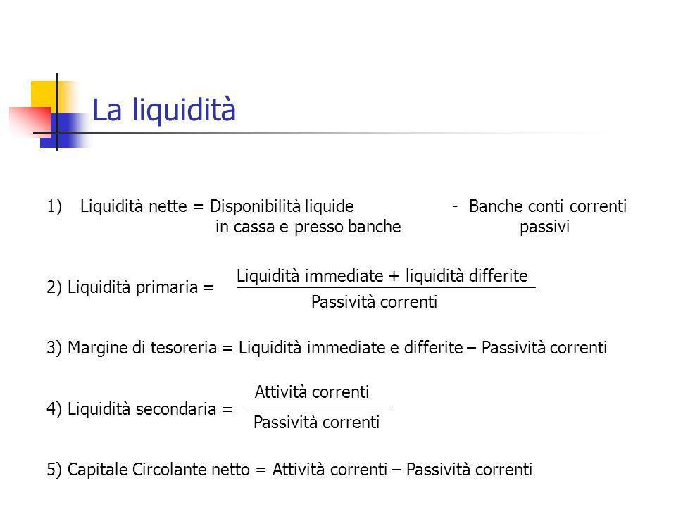 La liquidità 1)Liquidità nette = Disponibilità liquide- Banche conti correnti in cassa e presso banchepassivi 2) Liquidità primaria = 3) Margine di te