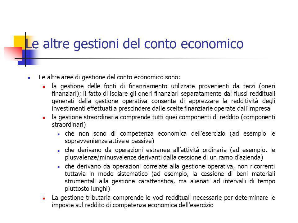 Le altre gestioni del conto economico Le altre aree di gestione del conto economico sono: la gestione delle fonti di finanziamento utilizzate provenie