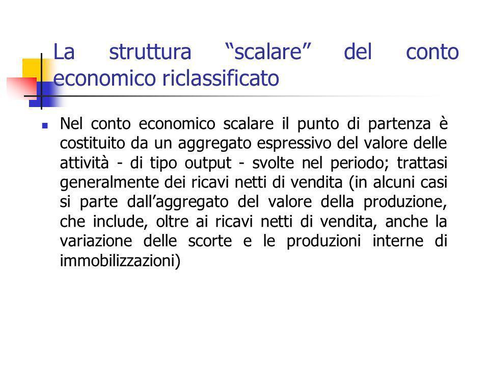 Nel conto economico scalare il punto di partenza è costituito da un aggregato espressivo del valore delle attività - di tipo output - svolte nel perio