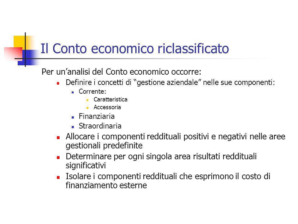Il Conto economico riclassificato Per unanalisi del Conto economico occorre: Definire i concetti di gestione aziendale nelle sue componenti: Corrente: