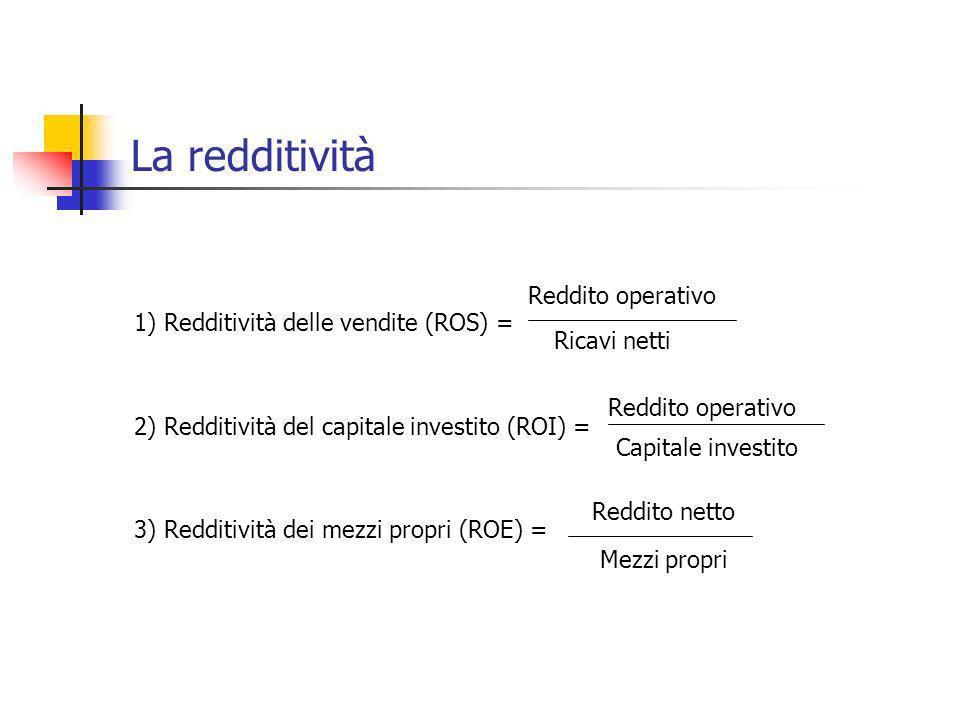 La redditività 1) Redditività delle vendite (ROS) = 2) Redditività del capitale investito (ROI) = 3) Redditività dei mezzi propri (ROE) = Reddito operativo Ricavi netti Reddito operativo Capitale investito Reddito netto Mezzi propri