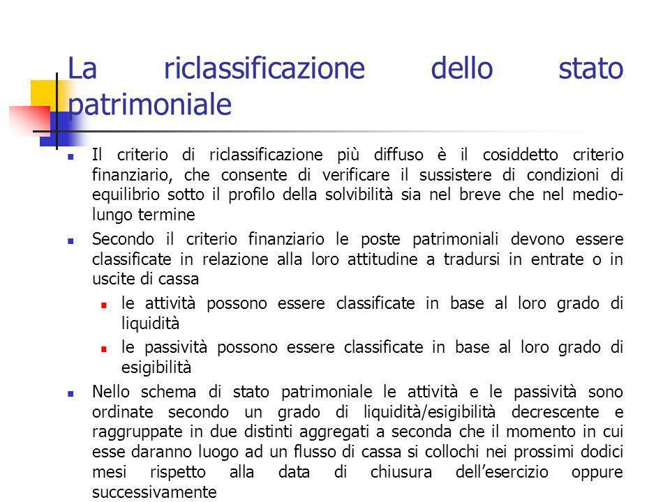 La riclassificazione dello stato patrimoniale Il criterio di riclassificazione più diffuso è il cosiddetto criterio finanziario, che consente di verif