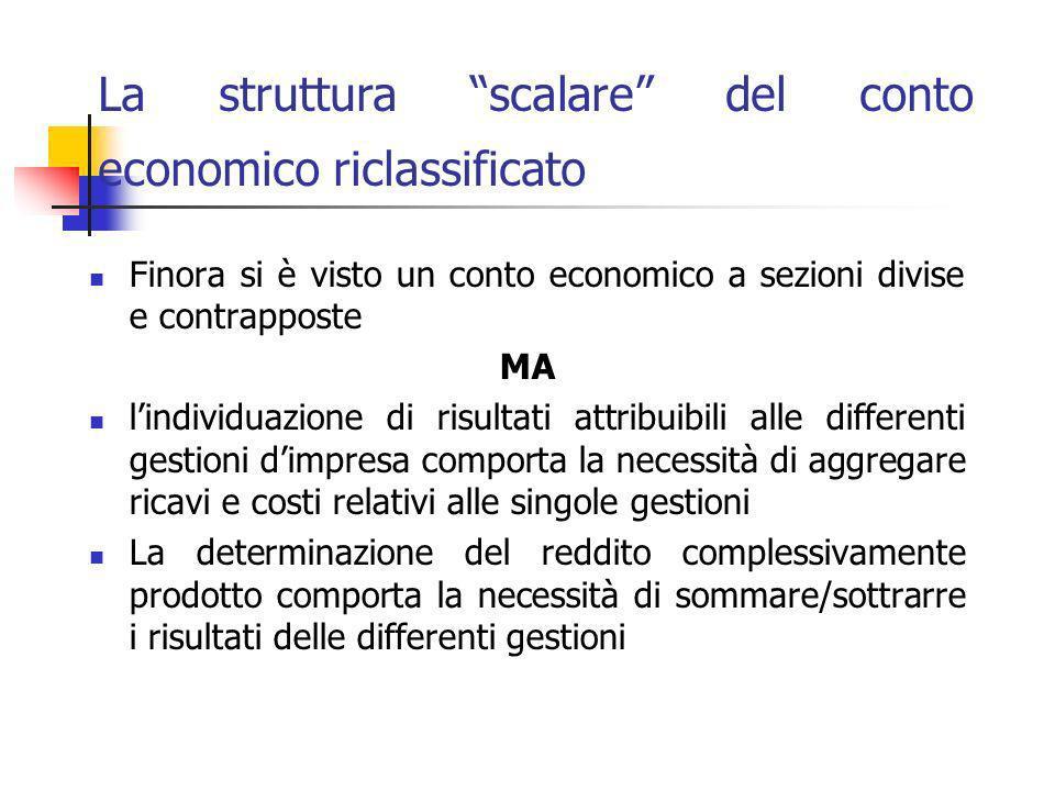 La struttura scalare del conto economico riclassificato Finora si è visto un conto economico a sezioni divise e contrapposte MA lindividuazione di ris