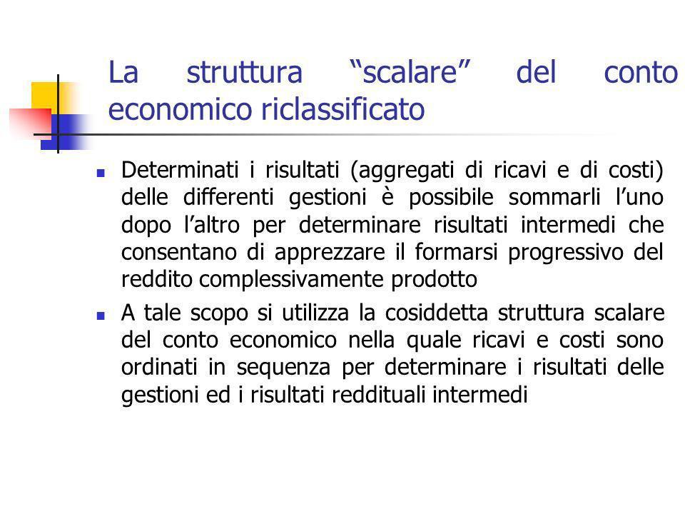 La struttura scalare del conto economico riclassificato Determinati i risultati (aggregati di ricavi e di costi) delle differenti gestioni è possibile