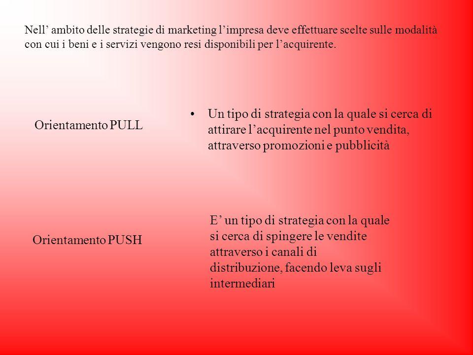 Orientamento PULL Un tipo di strategia con la quale si cerca di attirare lacquirente nel punto vendita, attraverso promozioni e pubblicità Nell ambito delle strategie di marketing limpresa deve effettuare scelte sulle modalità con cui i beni e i servizi vengono resi disponibili per lacquirente.
