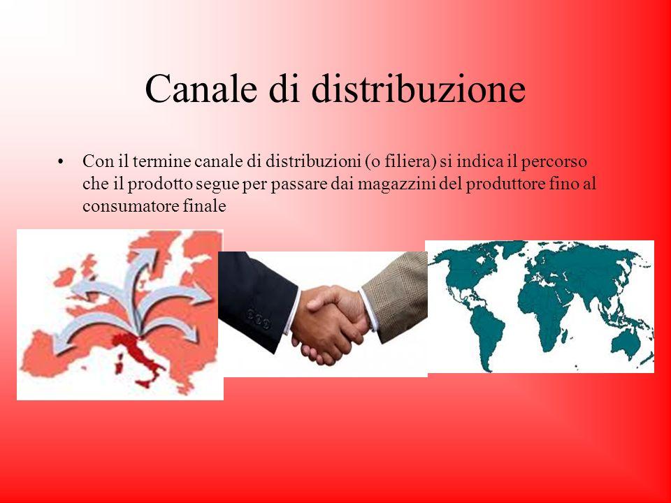 Canale di distribuzione Con il termine canale di distribuzioni (o filiera) si indica il percorso che il prodotto segue per passare dai magazzini del produttore fino al consumatore finale