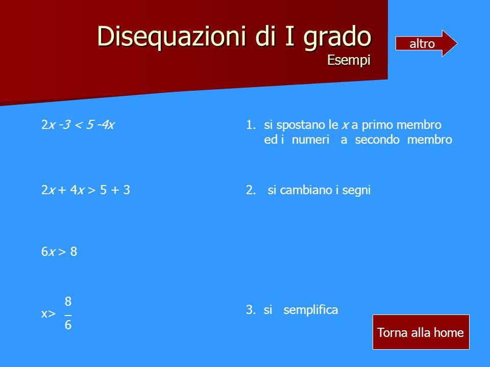 Esempio-Pura x 2 -9 0 x 2 9 X= X= ±3 Osservando lo schema capirai che la soluzione èschema x 3 -3 x 3 Torna alla home Metodo