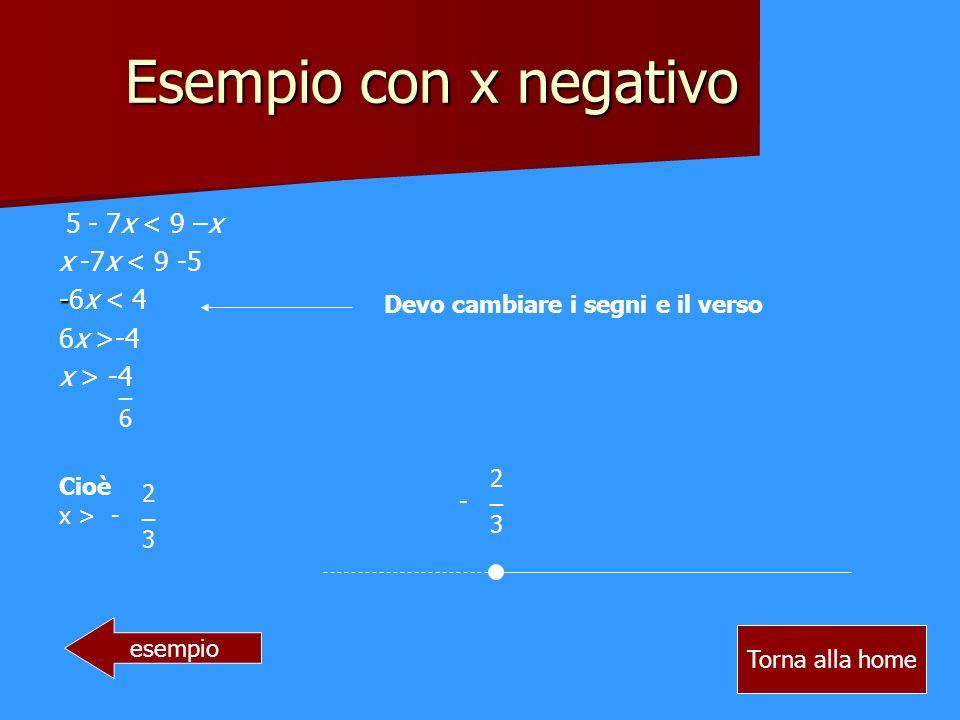 Esempio con x negativo 5 - 7x < 9 –x x -7x < 9 -5 - -6x < 4 6x >-4 x > -4 Devo cambiare i segni e il verso _ 6 Cioè x > - _ 2 3 _ 2 3 - esempio Torna alla home