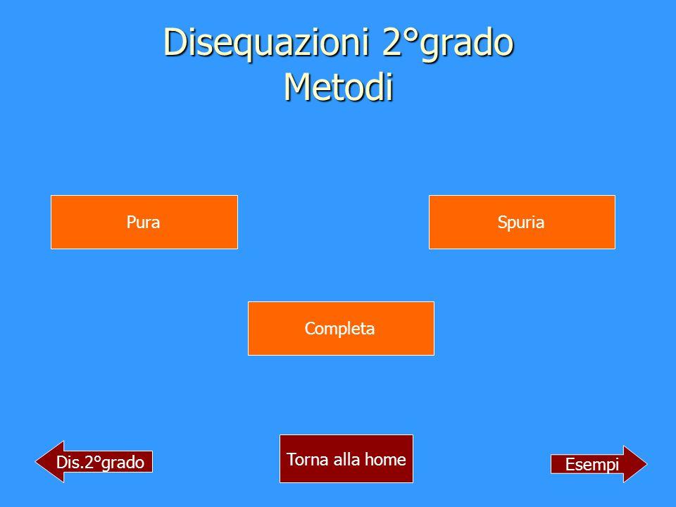 Disequazioni 2°grado Metodi Spuria Completa Pura Dis.2°grado Torna alla home Esempi