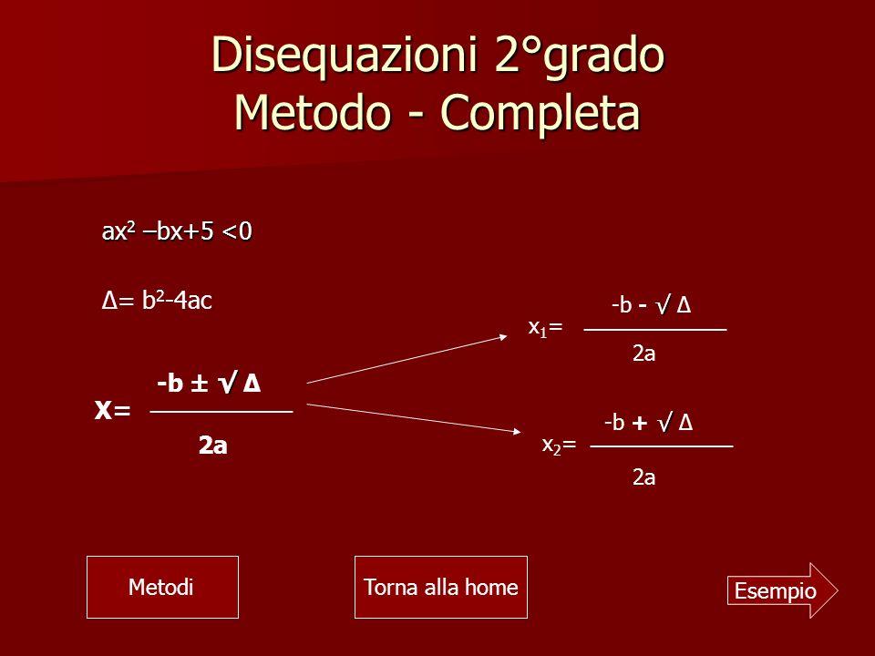 Disequazioni 2°grado Metodo - Completa ax 2 –bx+5 <0 Δ= b 2 -4ac ____________ 2a x1=x1= ____________ -b - Δ x2=x2= -b + Δ ____________ 2a Torna alla home -b ± Δ X= Esempio Metodi