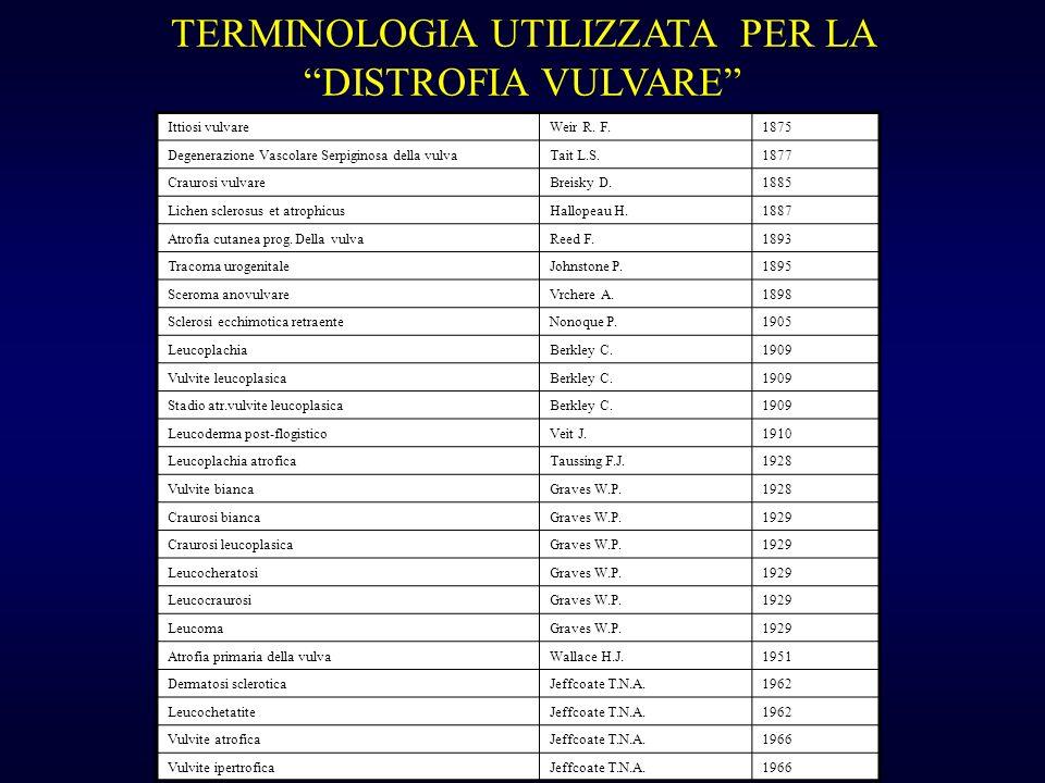 TERMINOLOGIA UTILIZZATA PER LA DISTROFIA VULVARE Ittiosi vulvareWeir R. F.1875 Degenerazione Vascolare Serpiginosa della vulvaTait L.S.1877 Craurosi v