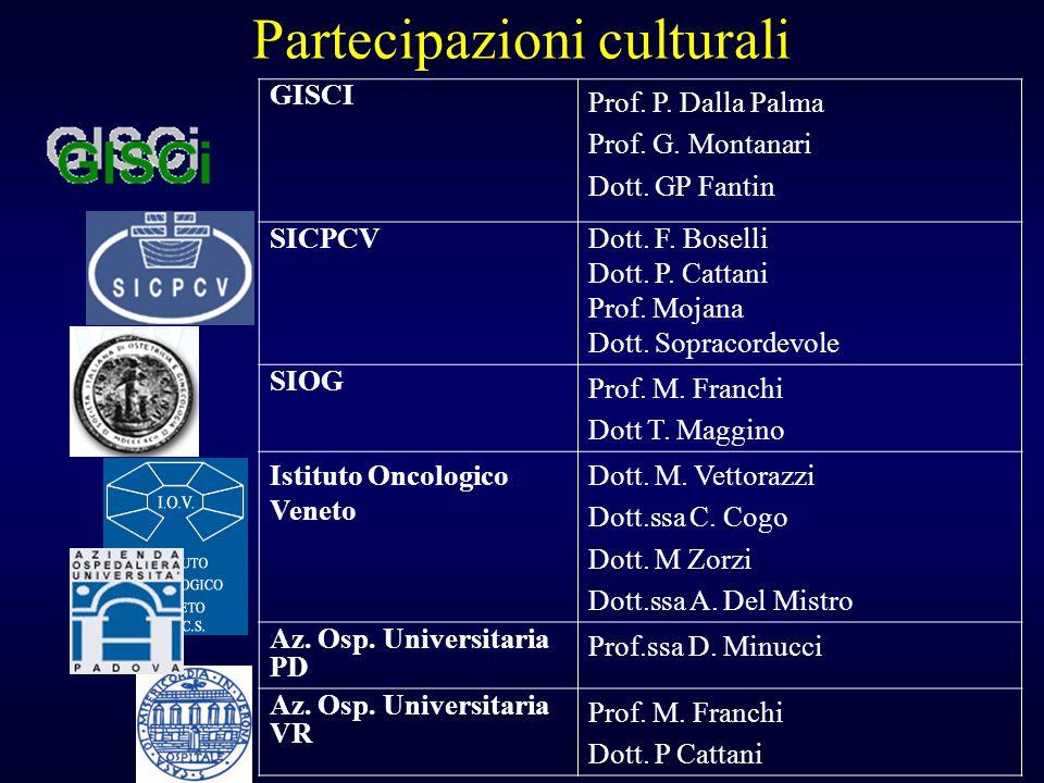 Partecipazioni culturali GISCI Prof. P. Dalla Palma Prof. G. Montanari Dott. GP Fantin SICPCVDott. F. Boselli Dott. P. Cattani Prof. Mojana Dott. Sopr