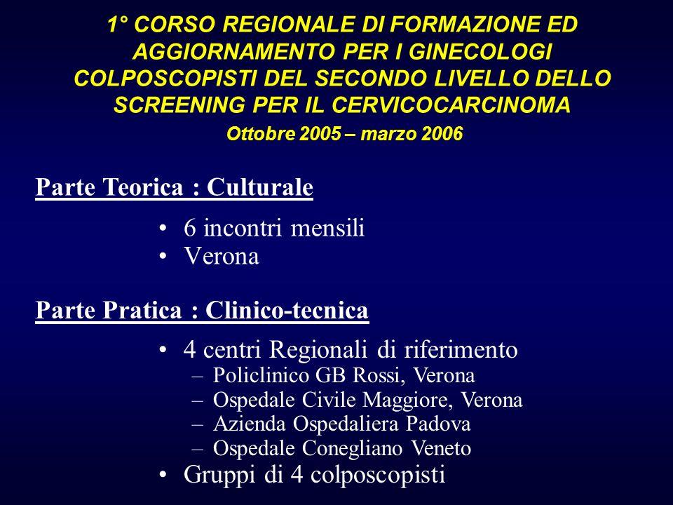 6 incontri mensili Verona 1° CORSO REGIONALE DI FORMAZIONE ED AGGIORNAMENTO PER I GINECOLOGI COLPOSCOPISTI DEL SECONDO LIVELLO DELLO SCREENING PER IL