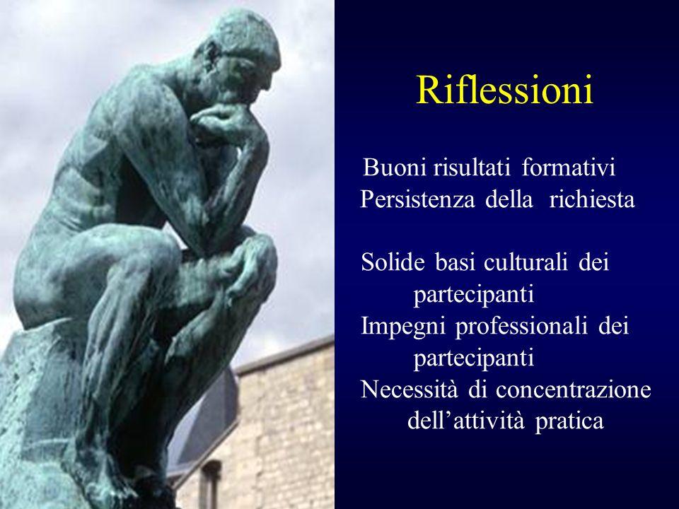 Riflessioni Buoni risultati formativi Persistenza della richiesta Solide basi culturali dei partecipanti Impegni professionali dei partecipanti Necess