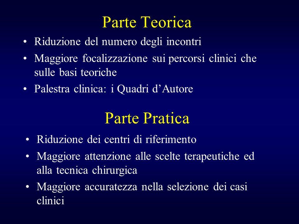 Parte Teorica Riduzione del numero degli incontri Maggiore focalizzazione sui percorsi clinici che sulle basi teoriche Palestra clinica: i Quadri dAut