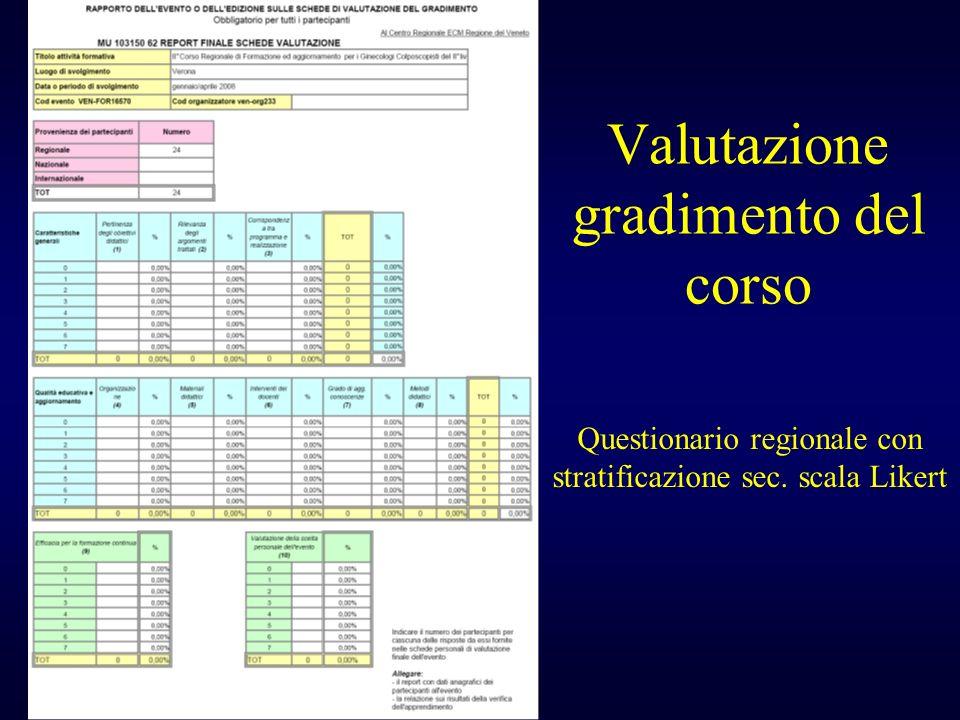 Valutazione gradimento del corso Questionario regionale con stratificazione sec. scala Likert