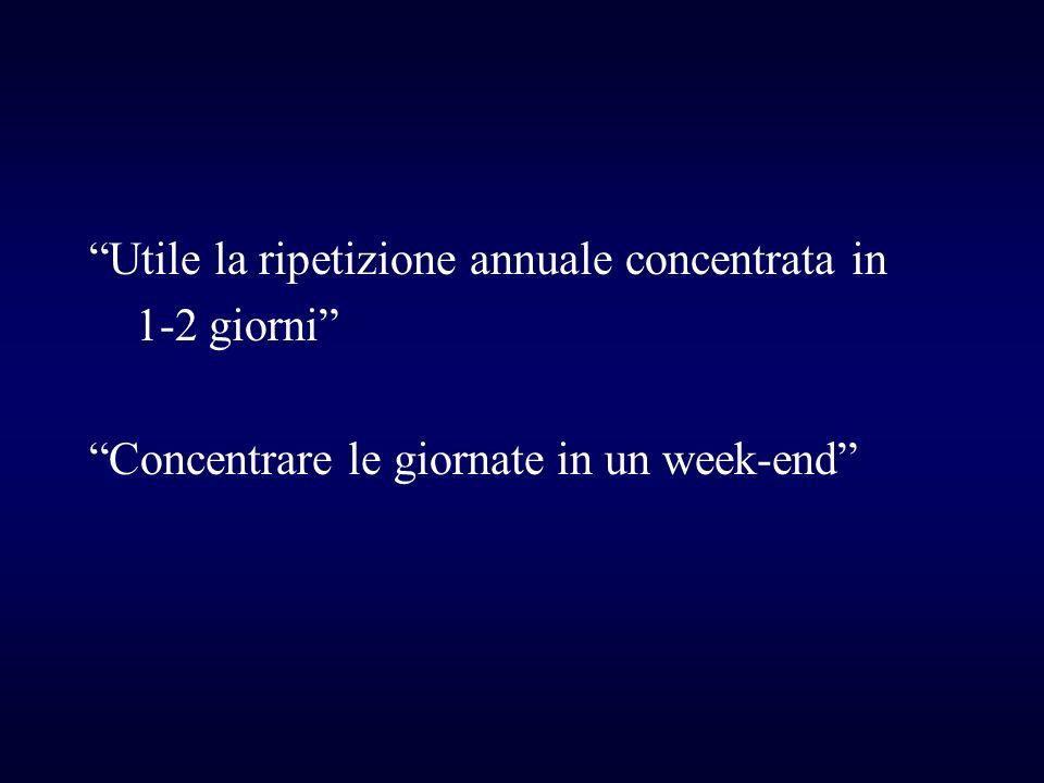 Utile la ripetizione annuale concentrata in 1-2 giorni Concentrare le giornate in un week-end