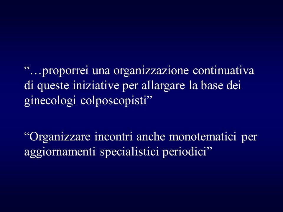 …proporrei una organizzazione continuativa di queste iniziative per allargare la base dei ginecologi colposcopisti Organizzare incontri anche monotema