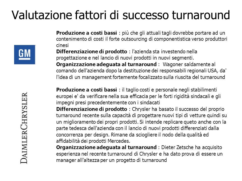 Valutazione fattori di successo turnaround Produzione a costi bassi : più che gli attuali tagli dovrebbe portare ad un contenimento di costi il forte