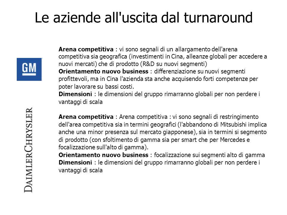 Arena competitiva : vi sono segnali di un allargamento dell'arena competitiva sia geografica (investimenti in Cina, alleanze globali per accedere a nu