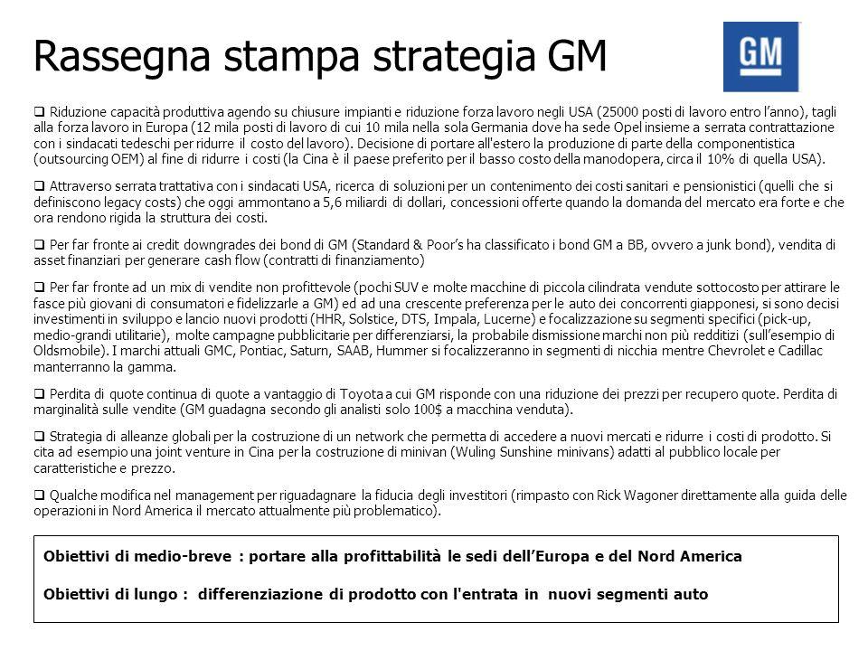 Rassegna stampa strategia GM Riduzione capacità produttiva agendo su chiusure impianti e riduzione forza lavoro negli USA (25000 posti di lavoro entro