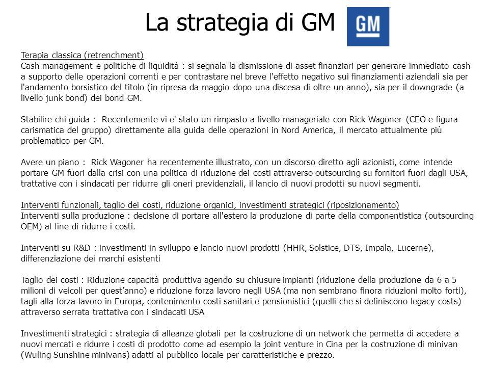 La strategia di GM Terapia classica (retrenchment) Cash management e politiche di liquidità : si segnala la dismissione di asset finanziari per genera