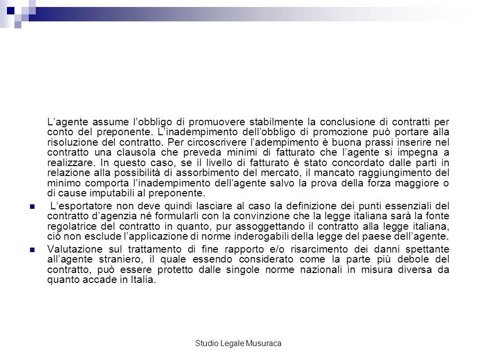 Studio Legale Musuraca Schema di sintesi contr.