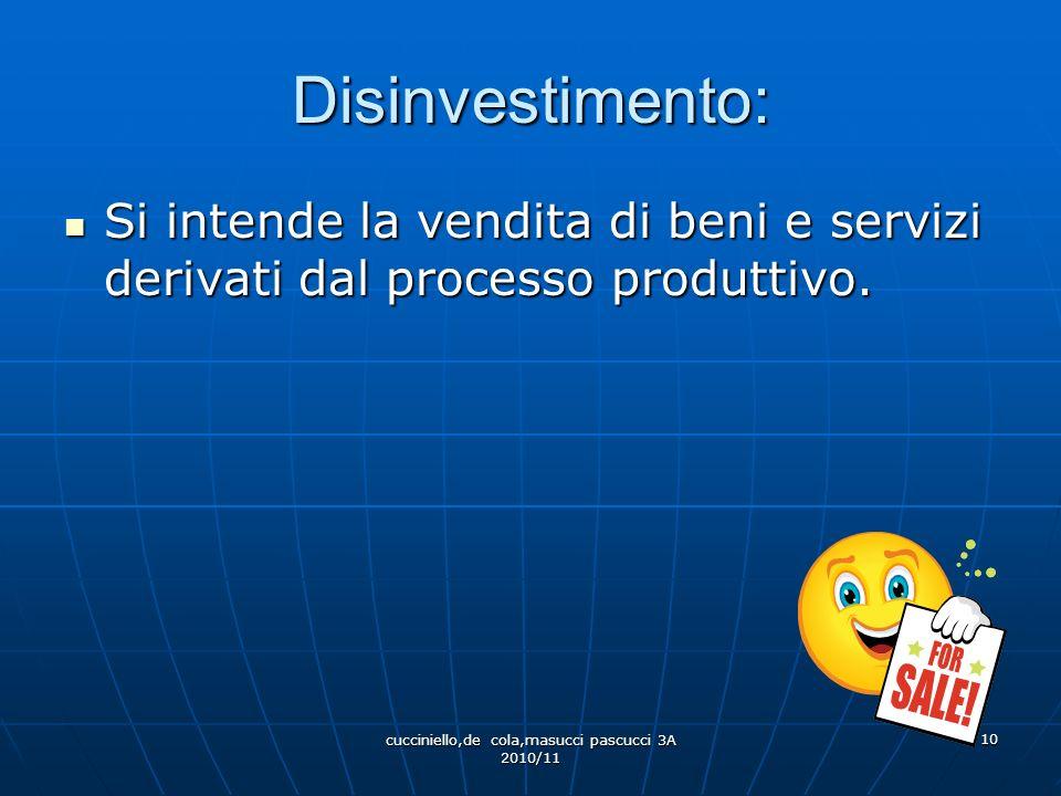Investimento: Per investimento intendiamo l'acquisizione e la creazione di risorse da usare nel processo produttivo. Per investimento intendiamo l'acq