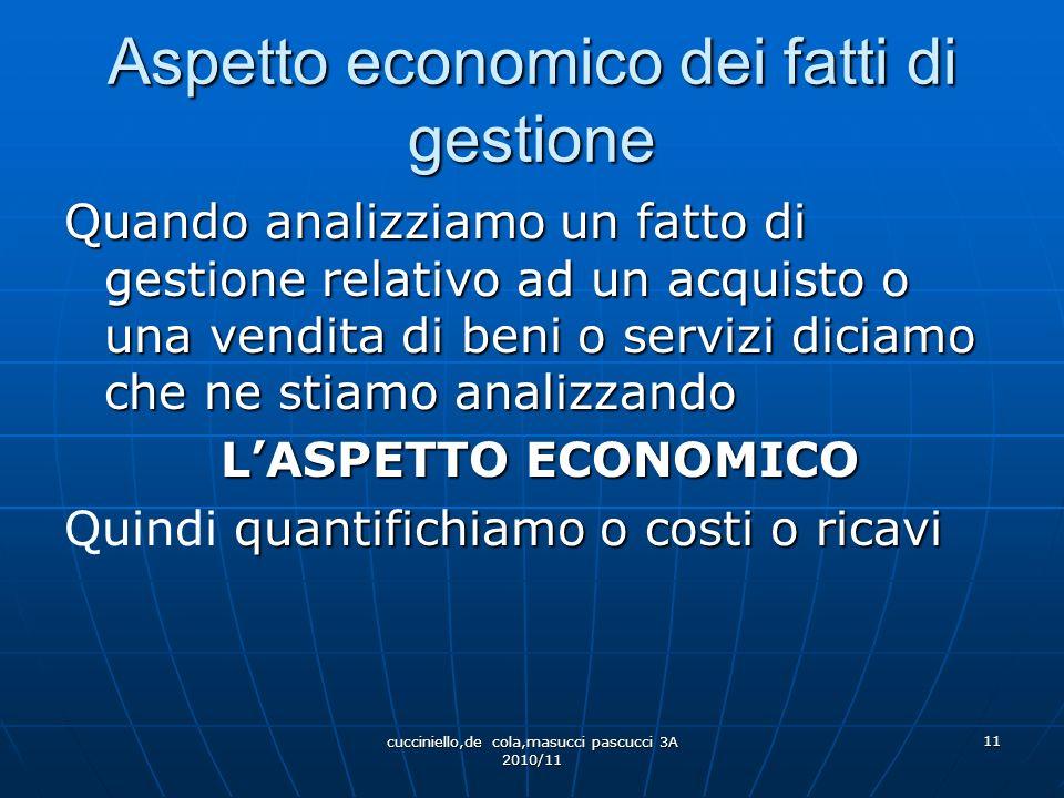 Disinvestimento: Si intende la vendita di beni e servizi derivati dal processo produttivo.