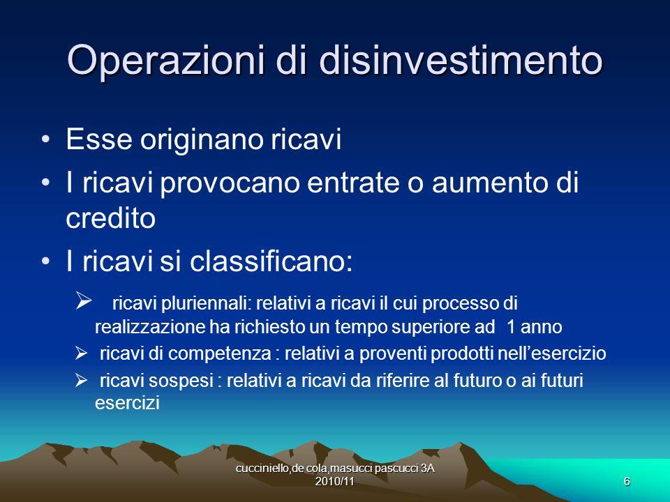 Sono le operazioni medianti le quali l'impresa si collega con gli operatori economici esterni: Sono le operazioni medianti le quali l'impresa si colle