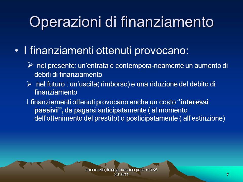 Operazioni di disinvestimento Esse originano ricavi I ricavi provocano entrate o aumento di credito I ricavi si classificano: ricavi pluriennali: rela