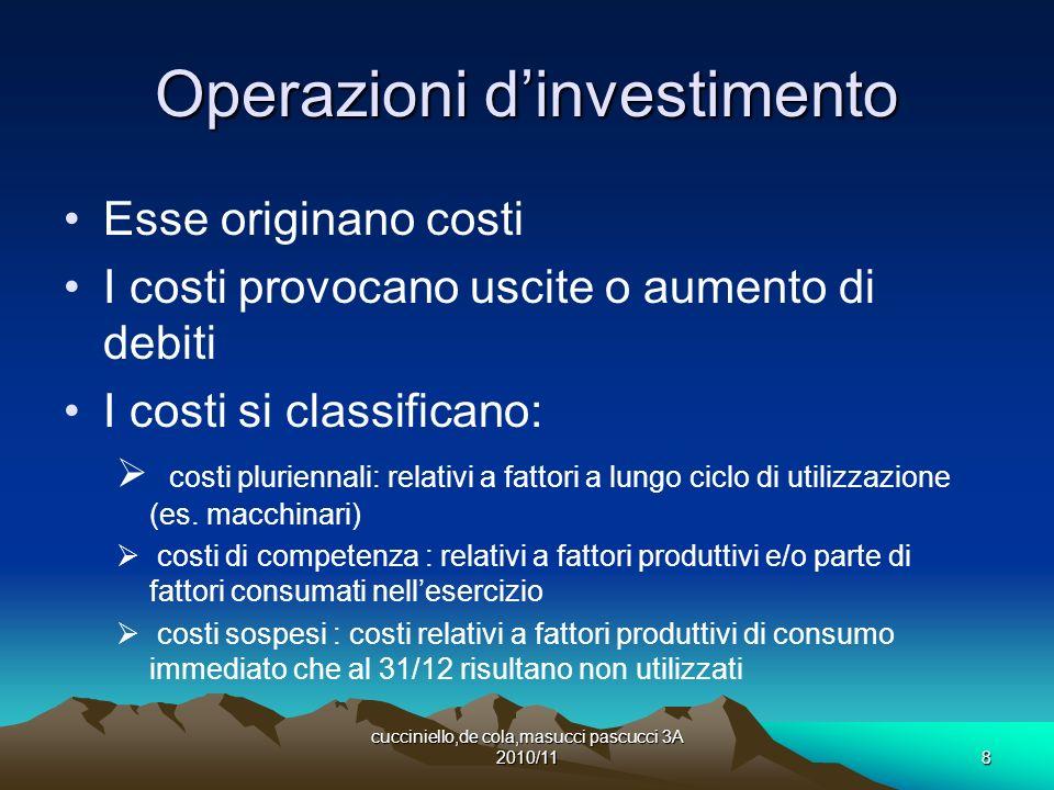 Operazioni dinvestimento Esse originano costi I costi provocano uscite o aumento di debiti I costi si classificano: costi pluriennali: relativi a fattori a lungo ciclo di utilizzazione (es.