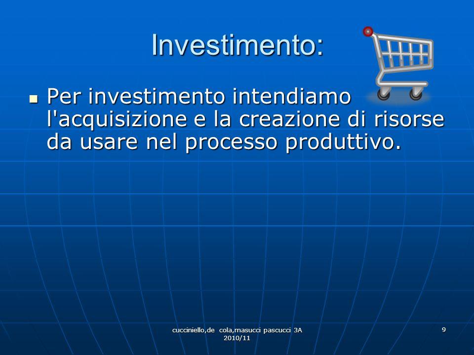 Investimento: Per investimento intendiamo l acquisizione e la creazione di risorse da usare nel processo produttivo.