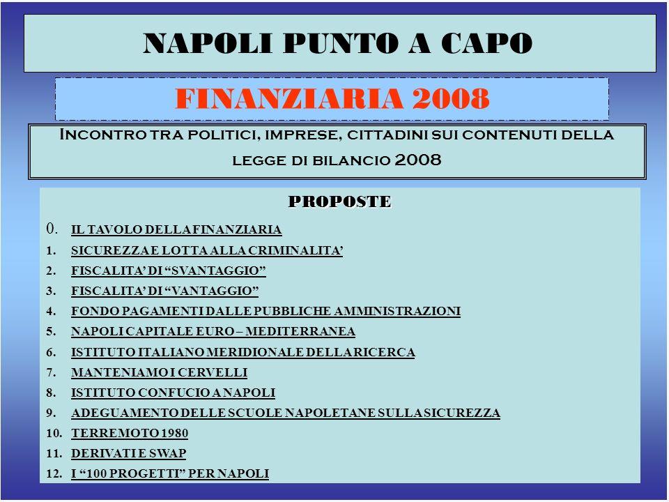 2 NAPOLI PUNTO A CAPO FINANZIARIA 2008 Incontro tra politici, imprese, cittadini sui contenuti della legge di bilancio 2008 PROPOSTE 0.