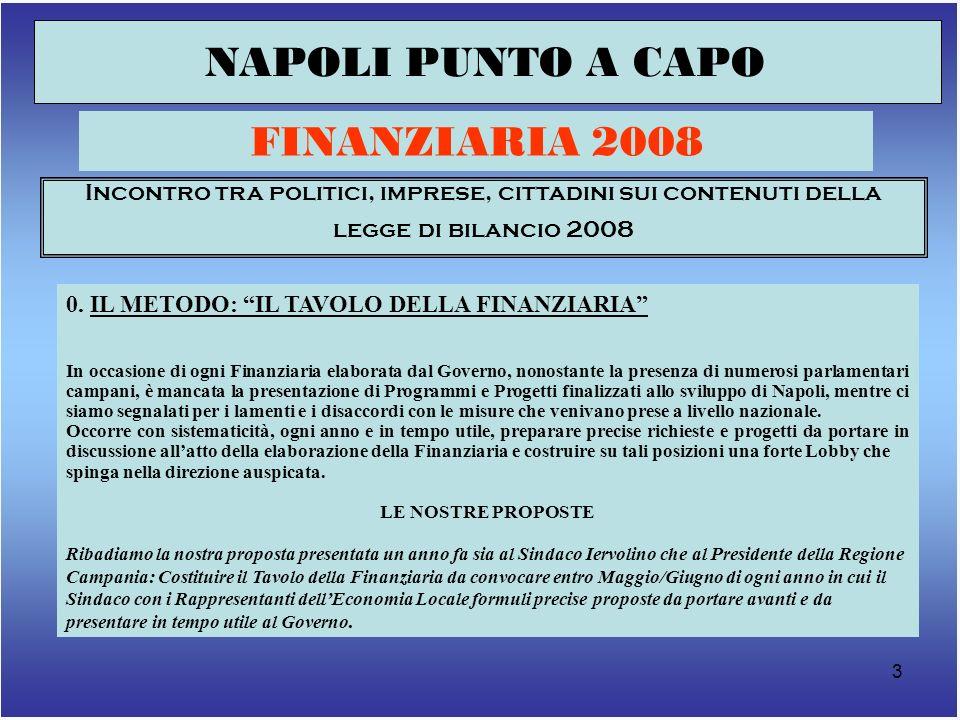 3 NAPOLI PUNTO A CAPO FINANZIARIA 2008 Incontro tra politici, imprese, cittadini sui contenuti della legge di bilancio 2008 0.