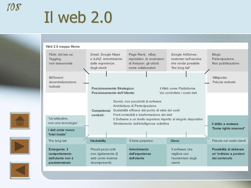 107 Il web 2.0 Nella struttura del Web 2.0 vigono i principi di libera competizione e collaborazione propri dei sistemi Open Source.