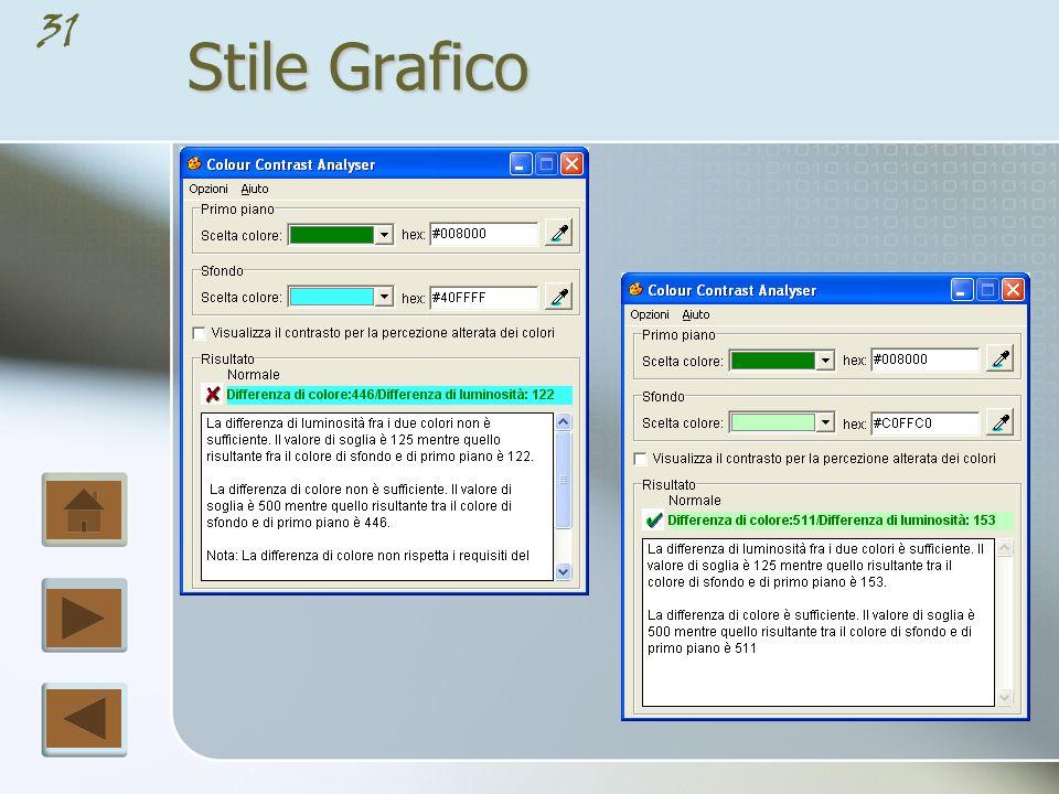 30 Stile Grafico Quando una pagina viene visualizzata, appare come una vasta massa di forme e colori, con elementi in primo piano in contrasto con lo sfondo.