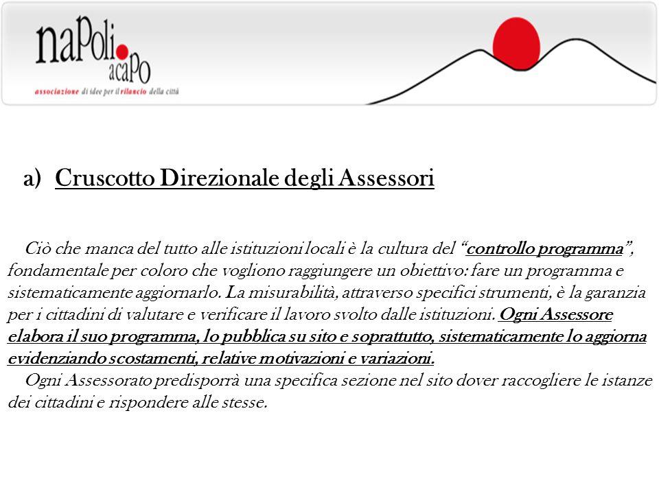 b) Codice Etico Società Partecipate Il Codice Etico delle Società Partecipate è il simbolo dellazione di NapoliPuntoaCapo.