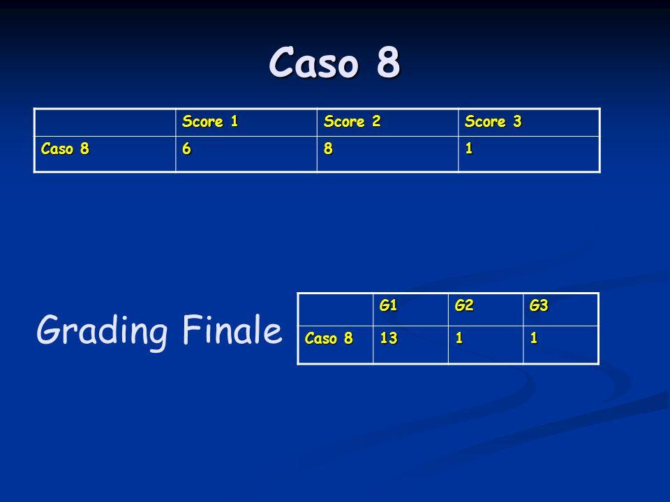 Caso 8 Score 1 Score 2 Score 3 Caso 8 681 G1G2G3 1311 Grading Finale