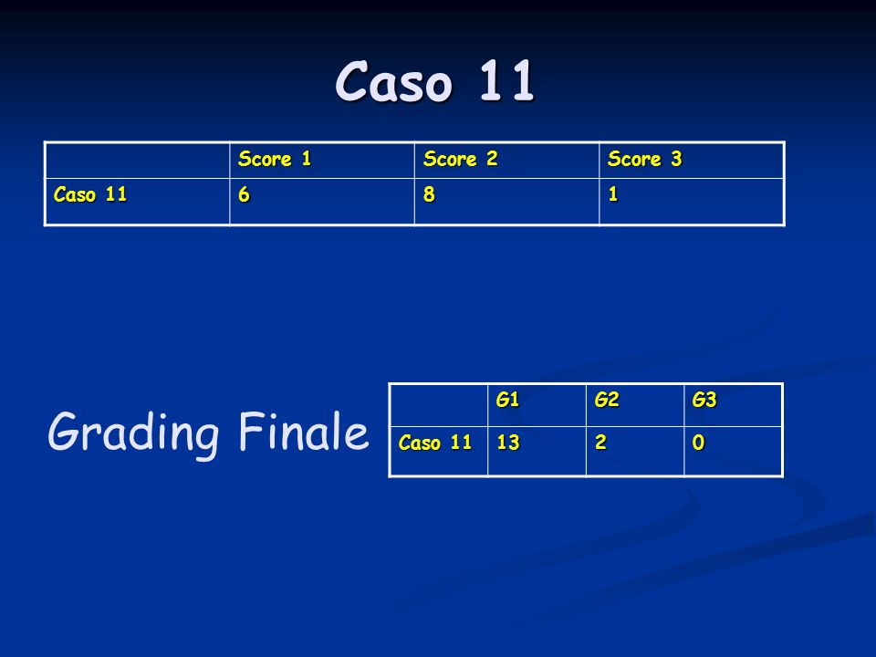 Caso 11 Score 1 Score 2 Score 3 Caso 11 681 G1G2G3 1320 Grading Finale
