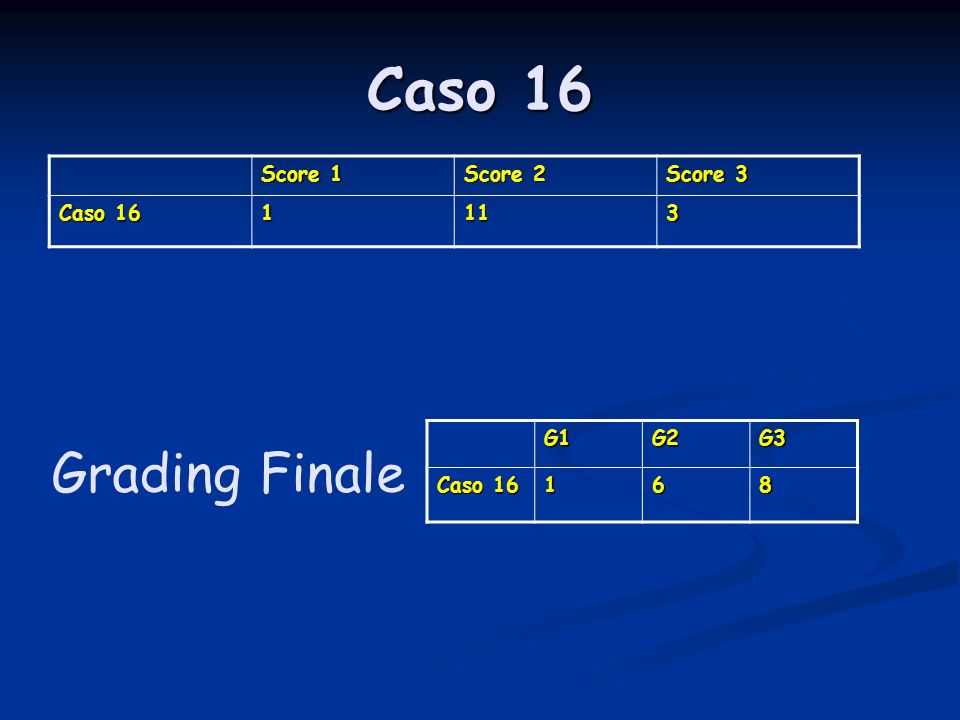 Caso 16 Score 1 Score 2 Score 3 Caso 16 1113 G1G2G3 168 Grading Finale