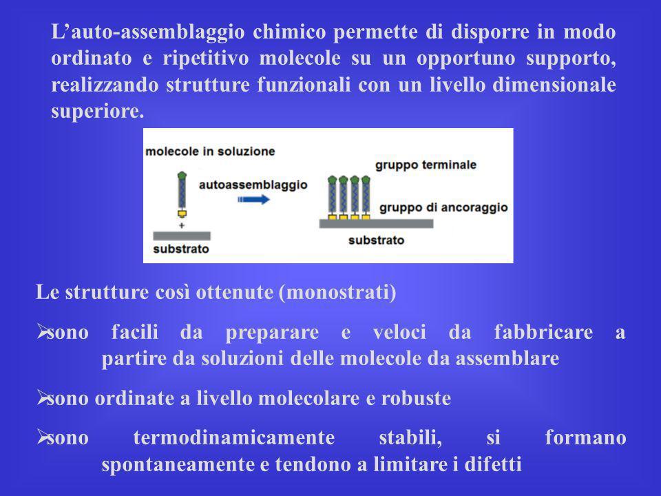 Lauto-assemblaggio chimico permette di disporre in modo ordinato e ripetitivo molecole su un opportuno supporto, realizzando strutture funzionali con