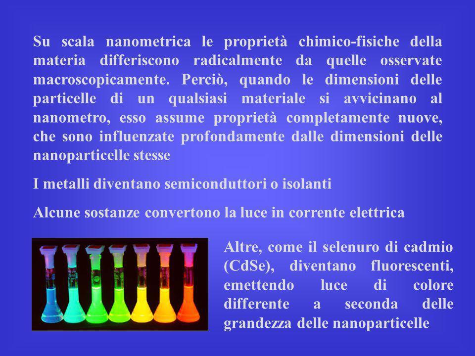 Su scala nanometrica le proprietà chimico-fisiche della materia differiscono radicalmente da quelle osservate macroscopicamente. Perciò, quando le dim