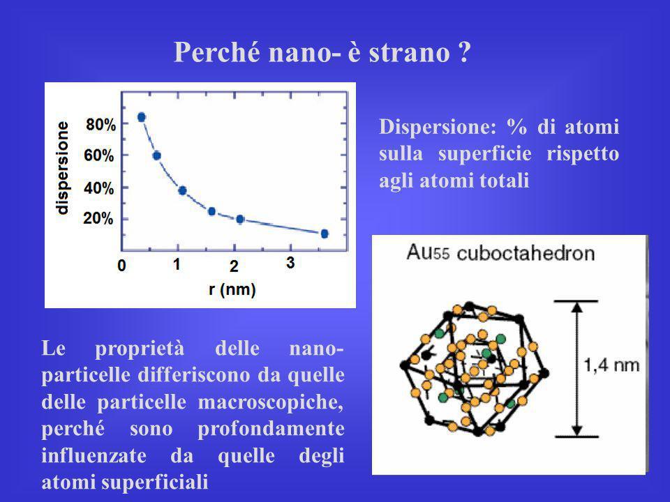 Perché nano- è strano ? Dispersione: % di atomi sulla superficie rispetto agli atomi totali Le proprietà delle nano- particelle differiscono da quelle